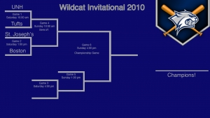 Wildcat Invitational 2010 Bracket